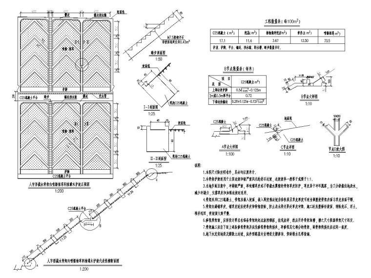 铁路工程高路堤高边坡加固防护设计详图
