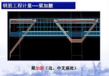 11G101系列钢筋平法计算解读183页(图文讲解)
