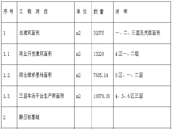 [武汉]轻轨建设工程车场及综合维修基地施工方案