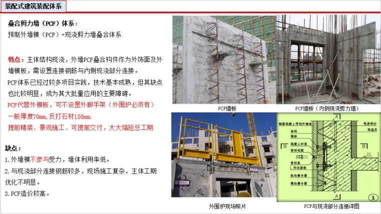 装配式建筑设计与研究(200页ppt)_10