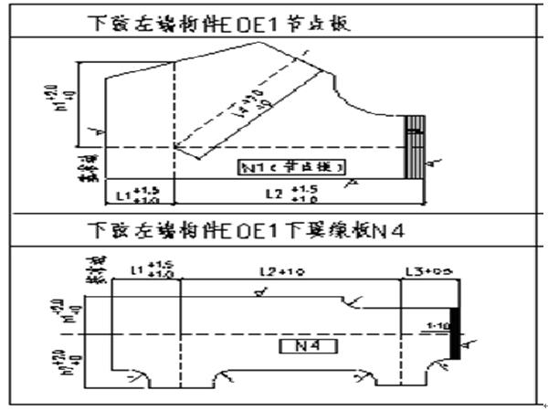 赵塞颍河特大桥钢桁梁质量检验计划