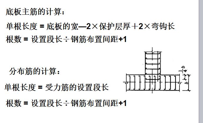 [全国]钢筋弯钩、构造要求、钢筋计算方法图解(共121页)
