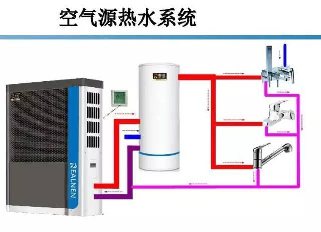 72页|空气源热泵地热系统组成及应用_32