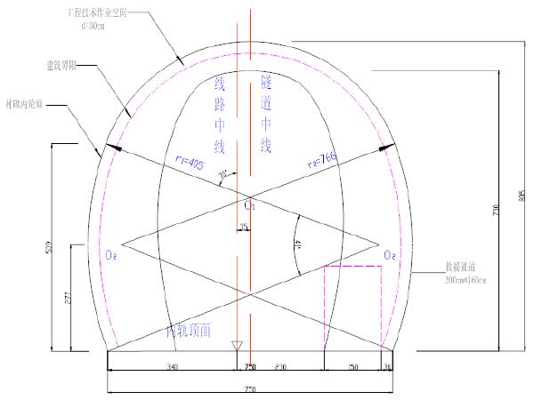 厦门到深圳铁路客运专线隧道单线电气化设计