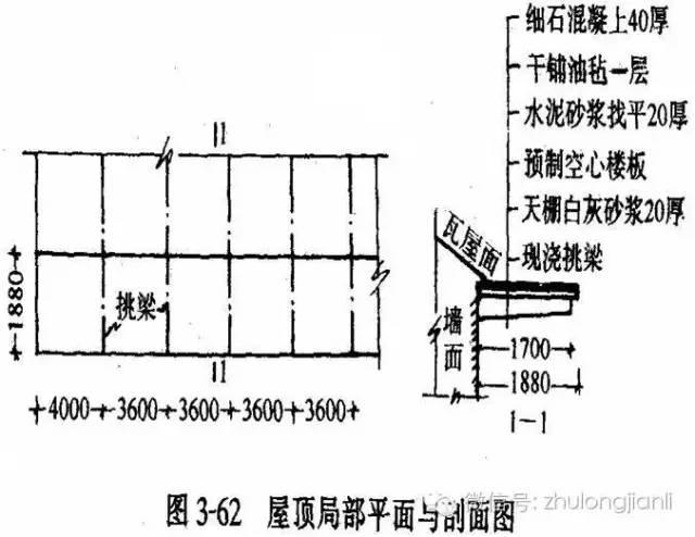 结构施工质量事故案例剖析_9