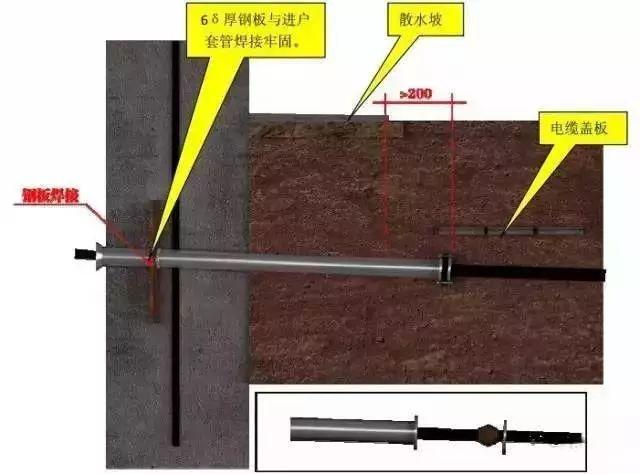中建八局施工质量标准化图册(机电安装)_8