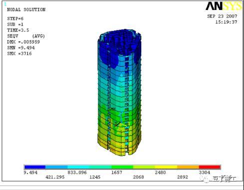 几乎是目前最新最全的超高层施工技术总结_49