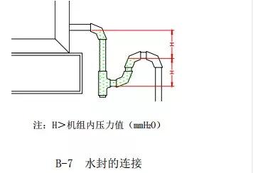 中央空调水系统设计教程_8