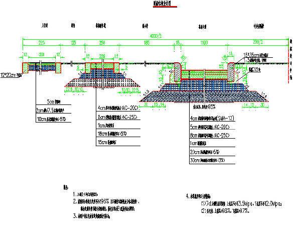 40m宽双向六车道城市Ⅰ级主干道工程初步设计图215张CAD(道路地下通道管线,交通绿化)
