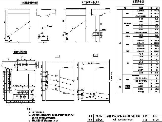 挂篮悬臂灌筑跨度48+80+80+48m预应力刚构连续梁通用图183张(双线、悬浇)