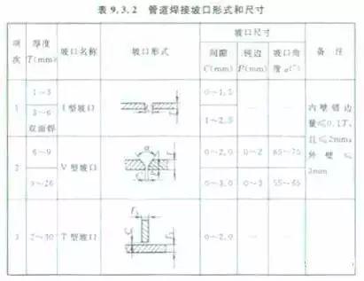 风管安装的21种质量通病_21