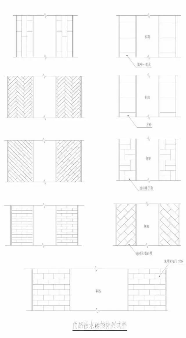古建筑有规范了!!住建部发布《传统建筑工程技术规范》_147