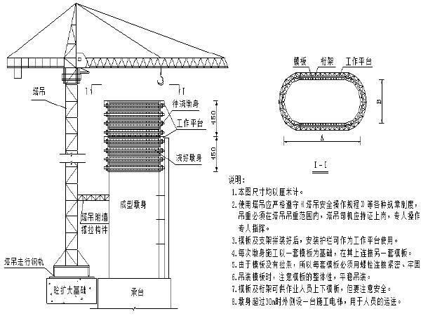 [贵州]含130米高空心薄壁墩刚构T梁桥溶洞隧道46Km高速公路工程总体施工组织设计221页