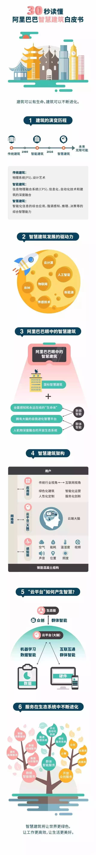 上海率先启动建设工程设计方案三维审批试点