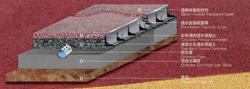[精华百问]你认为透水混凝土会在国内大量应用吗?