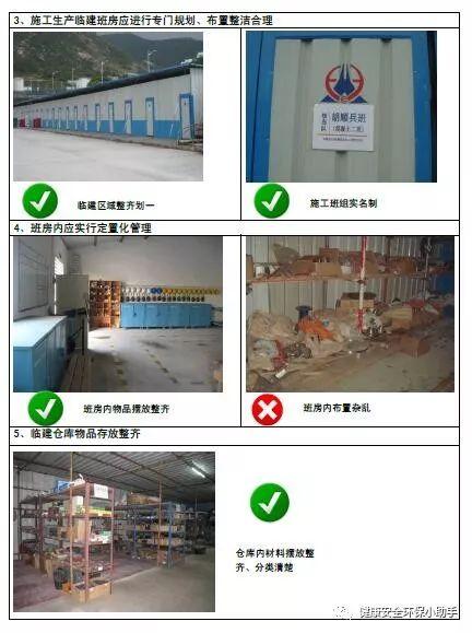 一整套工程现场安全标准图册:我给满分!_11