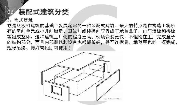装配式建筑安全监管要点_12