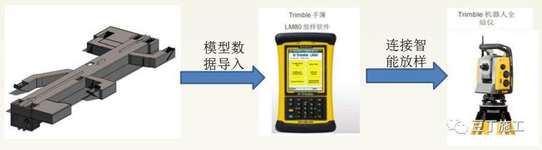 BIM技术如何在地铁项目中应用?_14