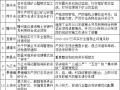 江西省非煤矿山市场调研