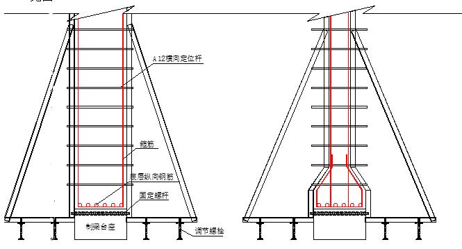装配式预应力砼简支T梁预制专项施工方案_2