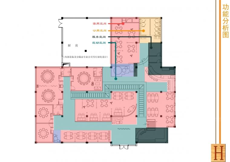 house—主题餐厅设计_7