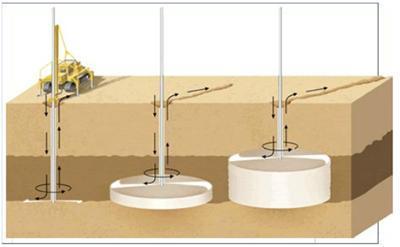 浅谈三重管高压旋喷桩施工
