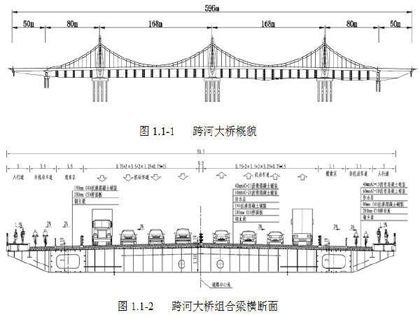 C50混凝土三塔五跨组合梁混合主梁自锚式悬索桥施工组织设计332页(附图丰富)