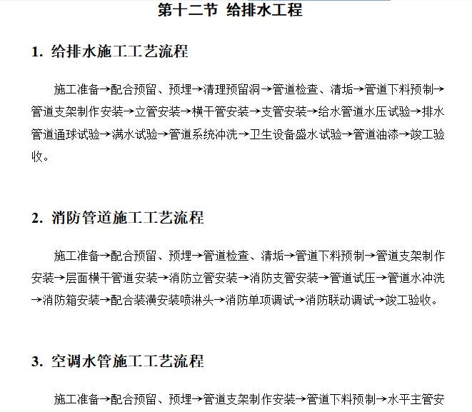 各分部分项工程施工方案,评过省优_9