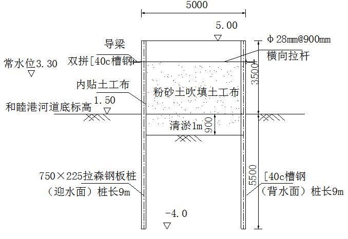 主干高架路工程投标文件868页 图表丰富,现浇连续箱梁连续钢箱梁