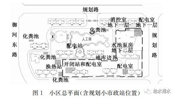 给水排水|实战经验:住宅小区室外管线综合设计案例_3