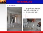 砌体免开槽施工方法施工工法介绍