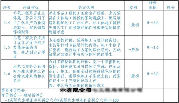 建筑工程绿色施工评价标准及示范工程培训PPT(170页)