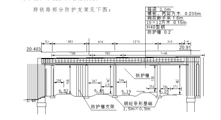 青岛快速路工程桥跨上部施工方案