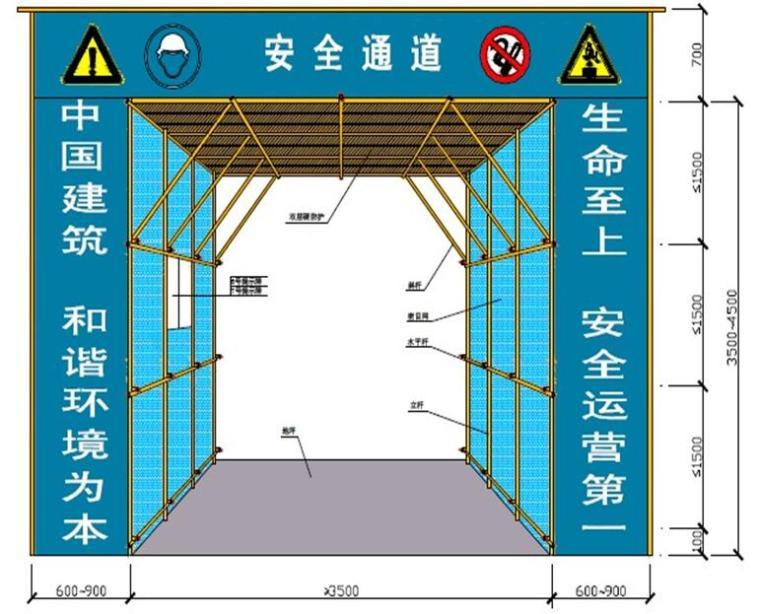 [福建]莆田万达广场项目项目管理策划书(237页,图表较多)