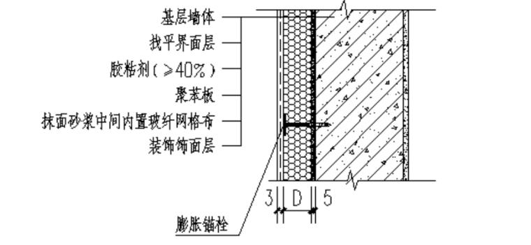 外墙EPS板保温系统施工工艺方案