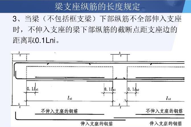11G101-1平法识图与钢筋工程量计算讲义(图文结合,233页)_6