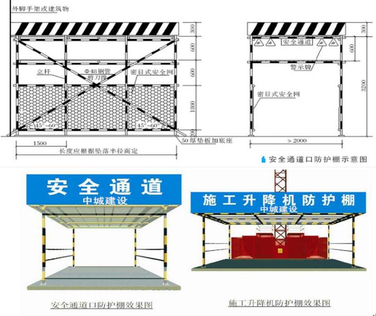 中城建商业金融项目安全文明专项施工方案(91页,附图多)