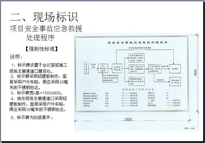 公路工程现场安全施工标准及施工安全管理(实例分析)_7
