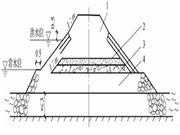 路基施工技术4特殊路基施工(146页)