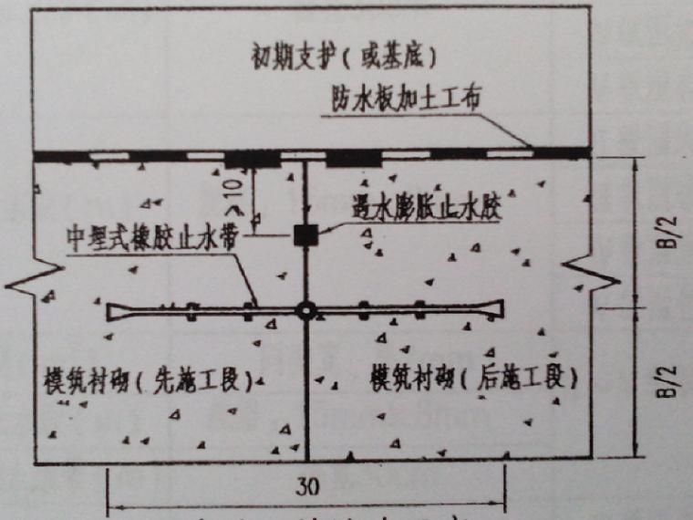 大象山隧道IVc仰拱施工技术交底