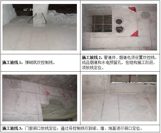 加气砌体工程质量通病防治作业指引