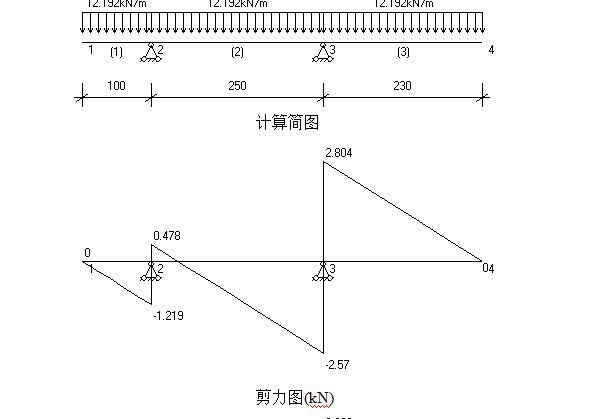 浙江高层商务大厦屋面悬挑支模架施工方案