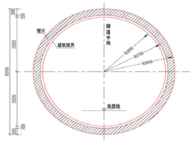 青岛地铁内蒙古路站~海泊桥站区间初步设计汇报PPT