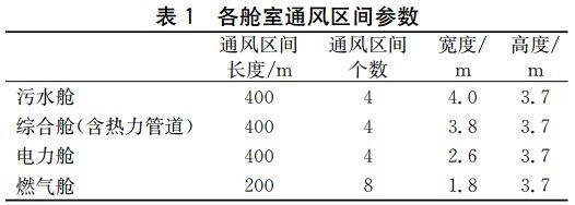 两个地下综合管廊通风系统设计_13