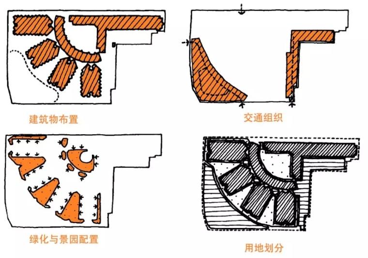 10个案例说说场地设计中我们该注意哪些问题~_25