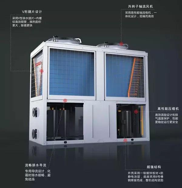 空气能热泵原理_1