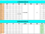铜管重量价格及保温体积价格计算表