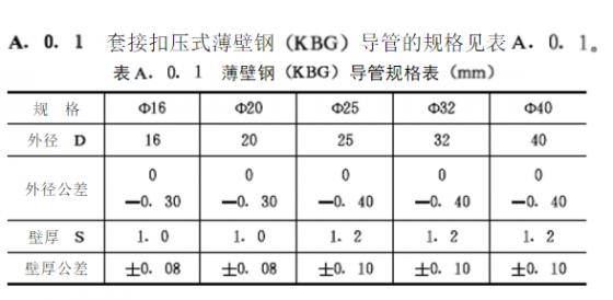 kbg管壁厚国标标准