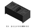 BIM技术在深基坑工程设计中的应用