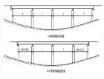 预应力混凝土连续梁桥的构造及施工方法总结